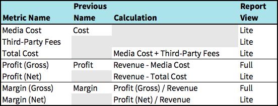 metrics_table