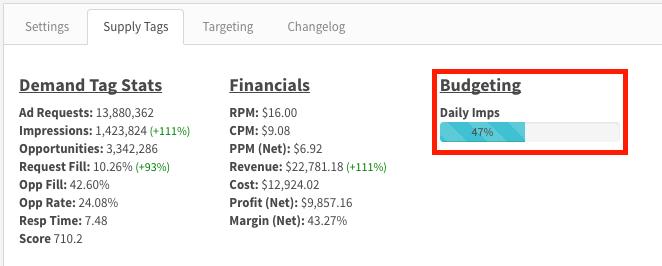 budget_progress