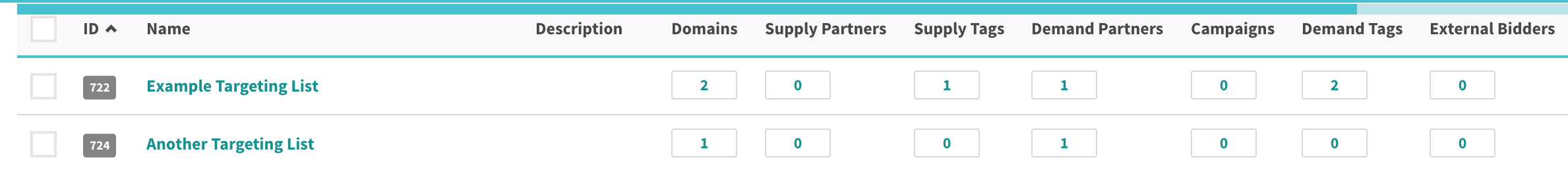 index table with links for supply partners, supply tags, demand partners, campaigns, demand tags, and external bidders