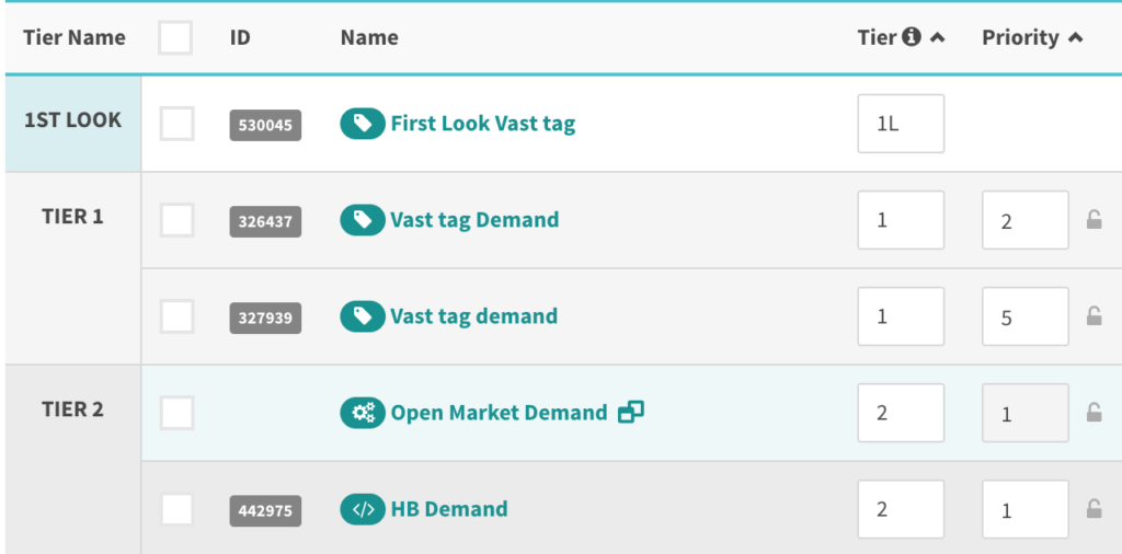 Waterfall showing Vast tags in first look and tier 1. Tier 2 has Open Market demand and HB demand
