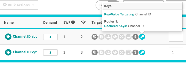 router with channel ID key-value targeting on supply tags