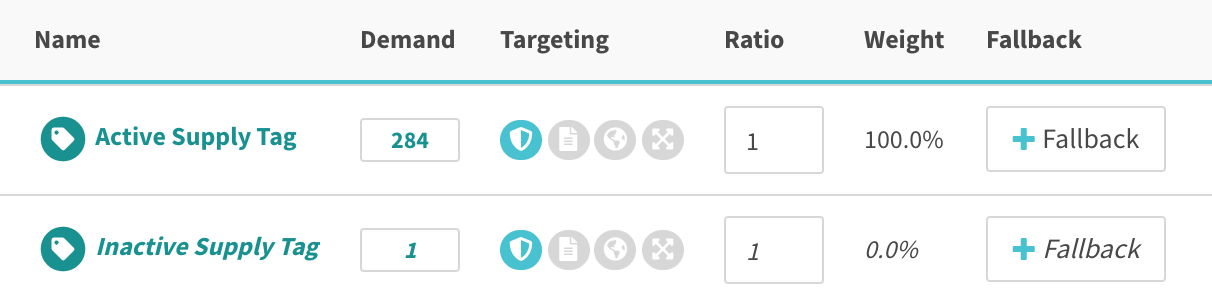 supply tags both with ratio 1, only active tag included in weight calculation