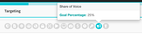 targeting icons with bullhorn for share of voice Goal Percentage 25%