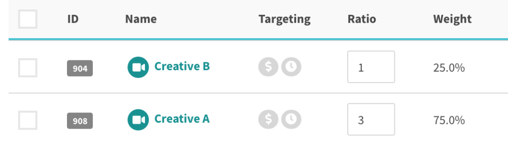 creative a and ratio of 3 and creative b at ratio 1